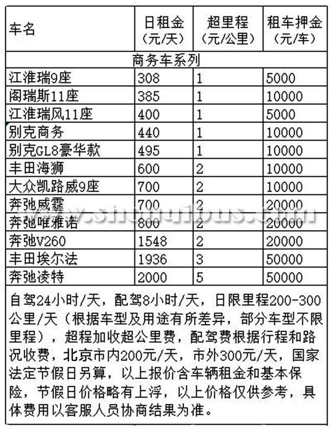 北京租商务车带司机旅游多少钱一天?