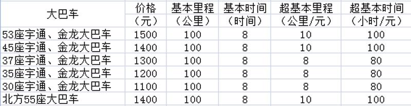 2021北京租大巴车价格明细表