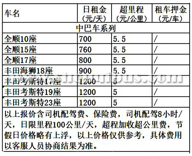 北京租19-22座丰田考斯特多少钱一天?